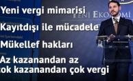 Bakan Albayrak Yeni Ekonomi Paketini Açıkladı!